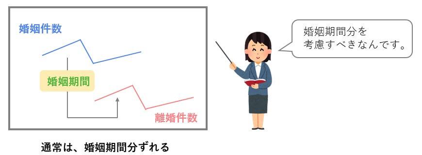 みんなが知りたい国際結婚離婚率の正しいイラスト